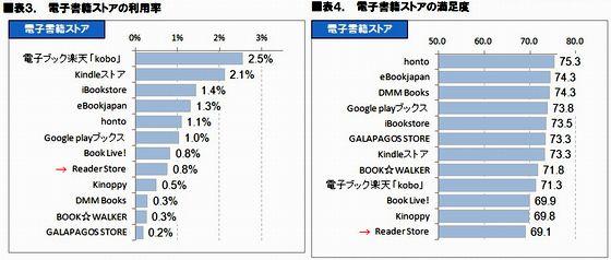 ebook_store_2013