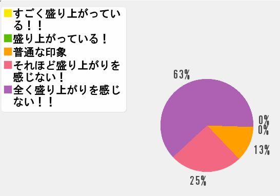 ps4_chart